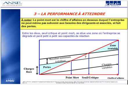 Les 4 Points Communs Des Entreprises Performantes Anse Performance